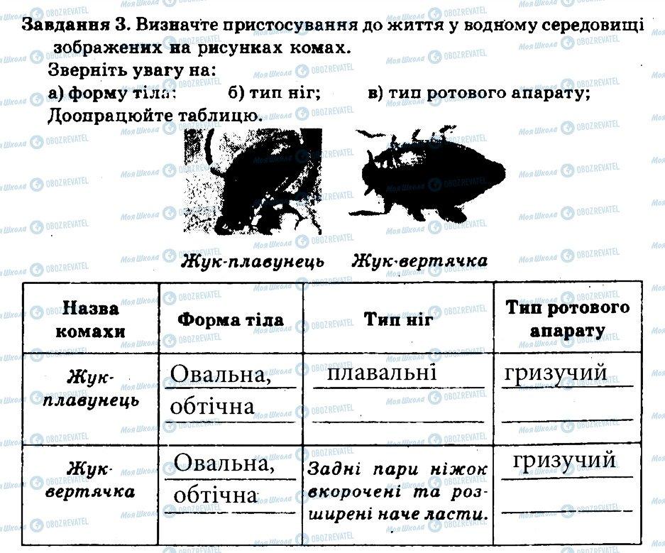 ГДЗ Біологія 7 клас сторінка 3