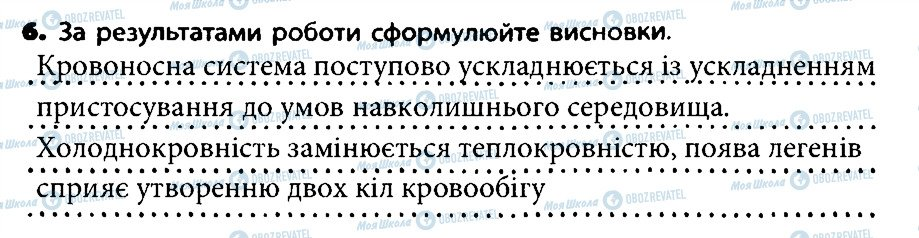 ГДЗ Біологія 7 клас сторінка 6