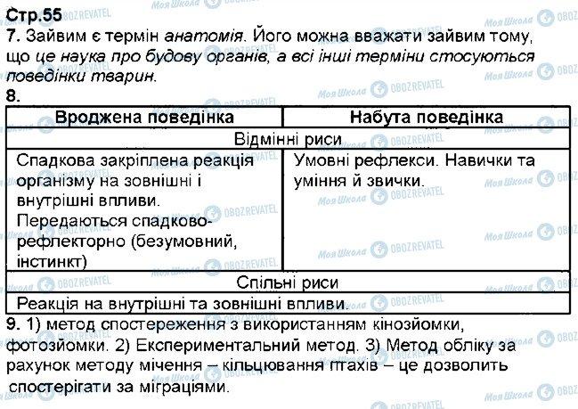 ГДЗ Біологія 7 клас сторінка ст55