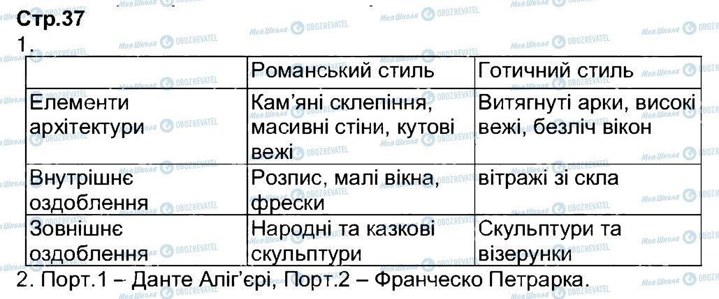 ГДЗ Всесвітня історія 7 клас сторінка 37
