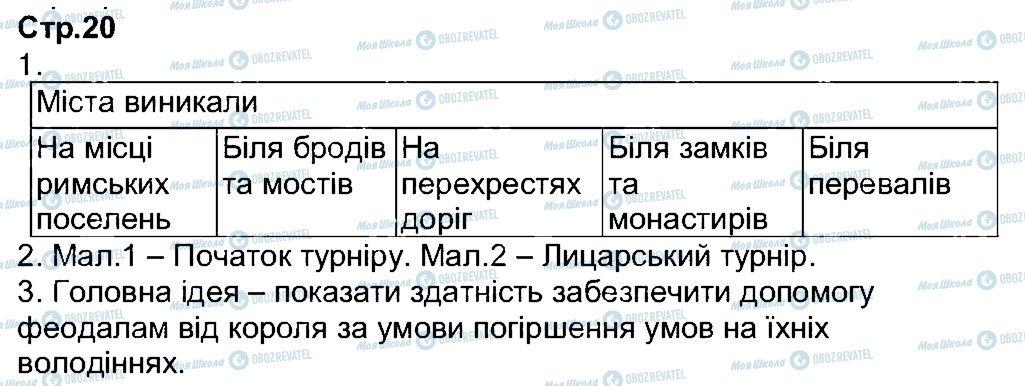 ГДЗ Всесвітня історія 7 клас сторінка 20