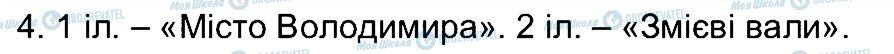 ГДЗ История Украины 7 класс страница 4