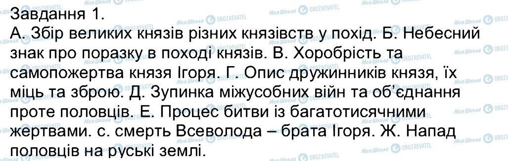 ГДЗ Історія України 7 клас сторінка 1