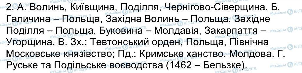 ГДЗ История Украины 7 класс страница 2