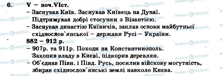 ГДЗ История Украины 7 класс страница 6