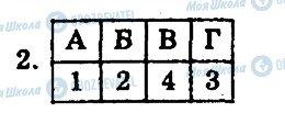 ГДЗ Історія України 7 клас сторінка 2