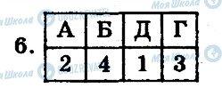 ГДЗ Історія України 7 клас сторінка 6
