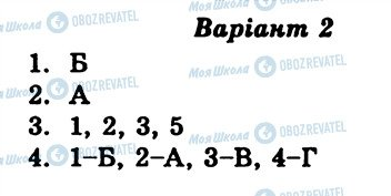 ГДЗ История Украины 7 класс страница СР2