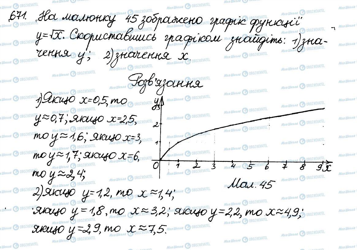 ГДЗ Алгебра 8 клас сторінка 671