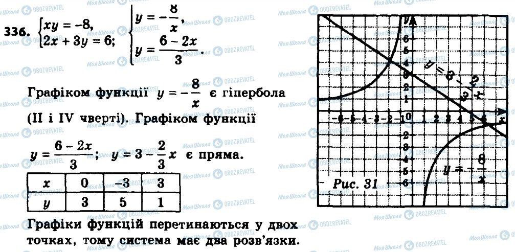 ГДЗ Алгебра 8 класс страница 336