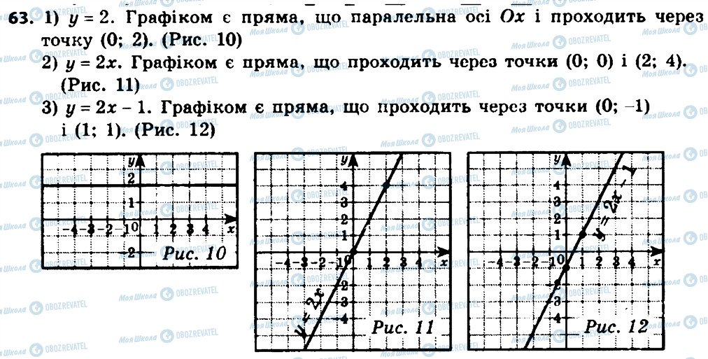 ГДЗ Алгебра 8 клас сторінка 63
