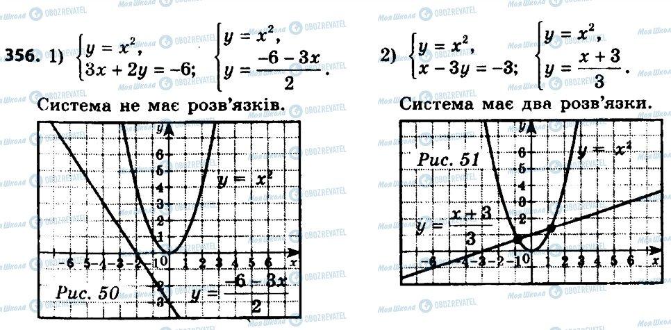 ГДЗ Алгебра 8 клас сторінка 356