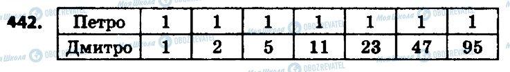 ГДЗ Алгебра 8 класс страница 442