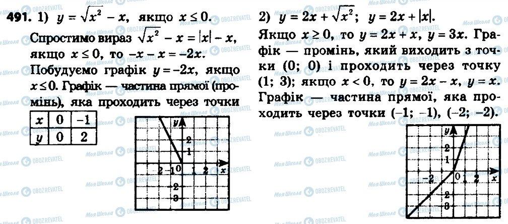 ГДЗ Алгебра 8 клас сторінка 491