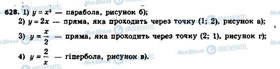 ГДЗ Алгебра 8 класс страница 628
