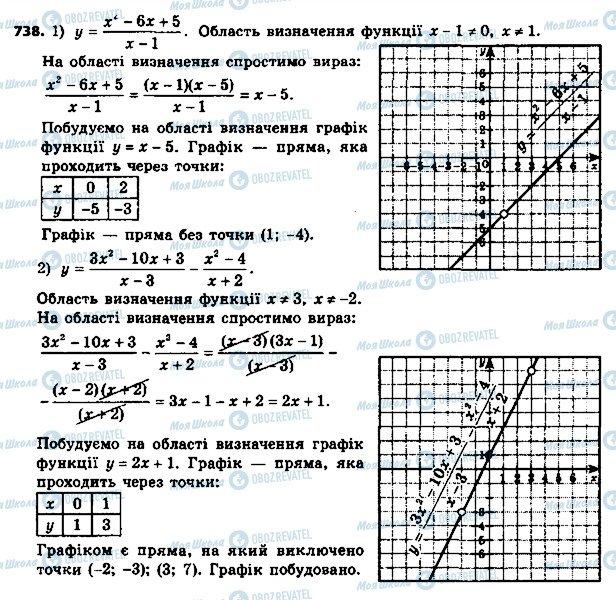 ГДЗ Алгебра 8 клас сторінка 738