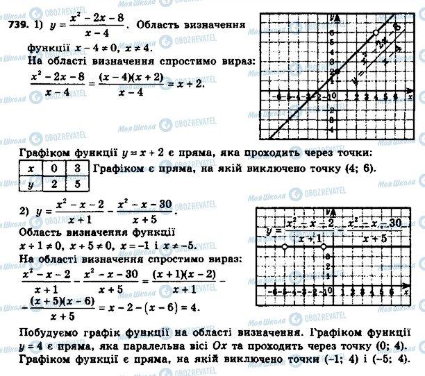ГДЗ Алгебра 8 клас сторінка 739