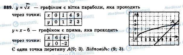 ГДЗ Алгебра 8 клас сторінка 889
