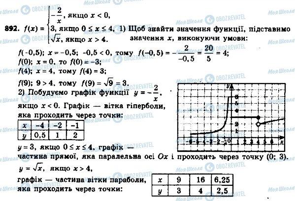 ГДЗ Алгебра 8 класс страница 892