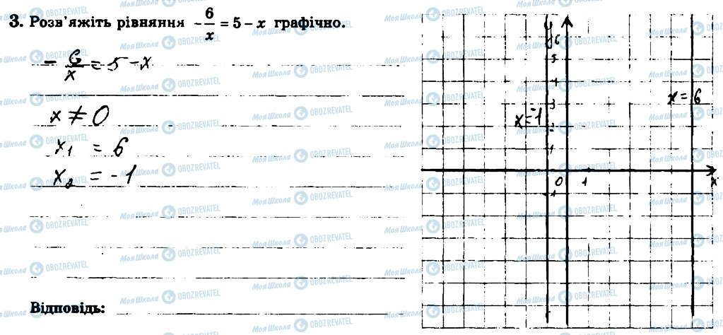 ГДЗ Алгебра 8 клас сторінка 3