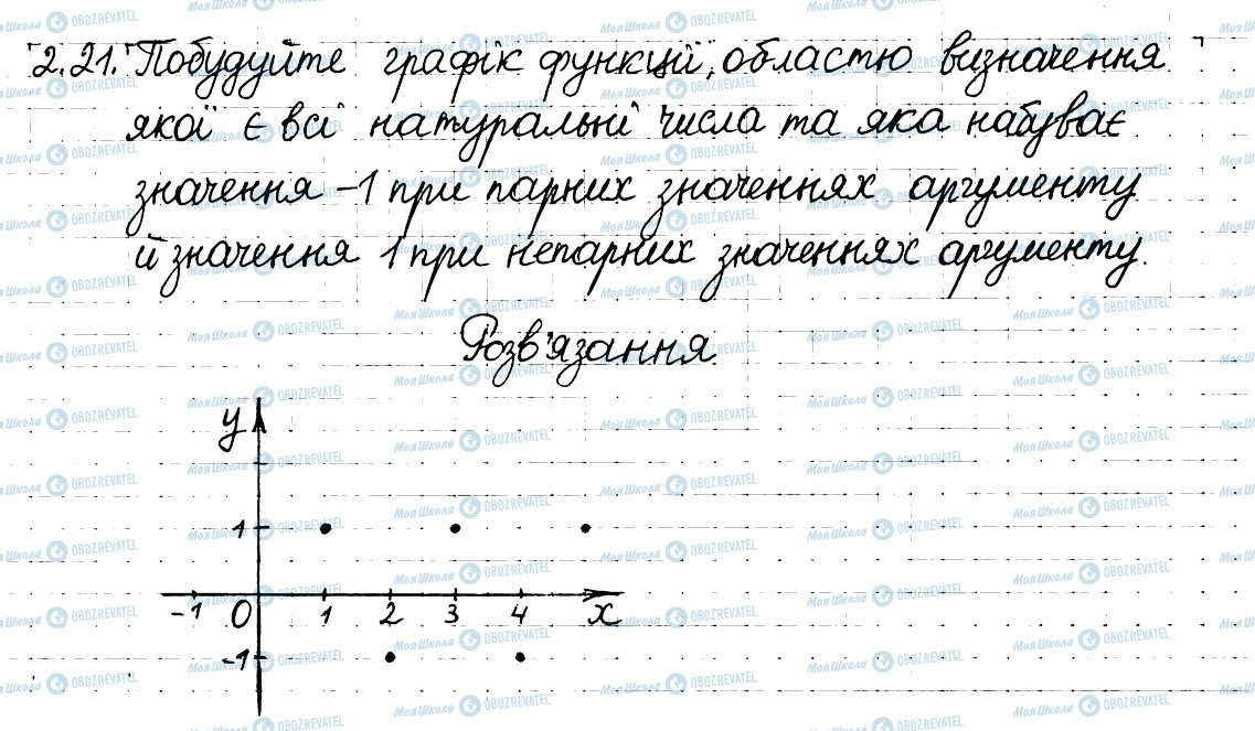 ГДЗ Алгебра 8 клас сторінка 21