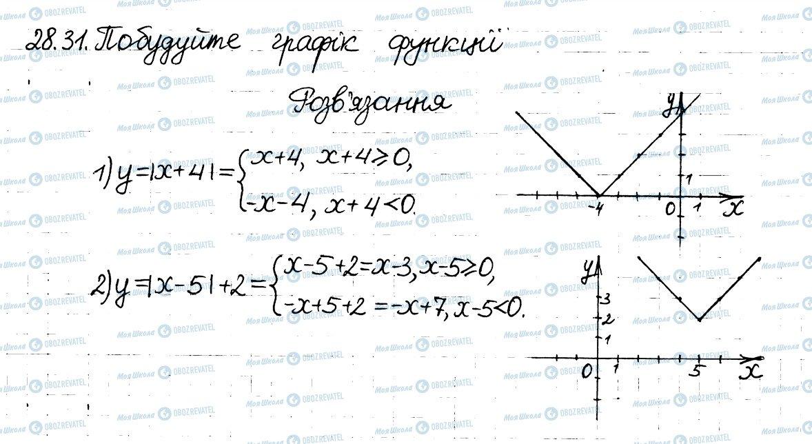 ГДЗ Алгебра 8 клас сторінка 31
