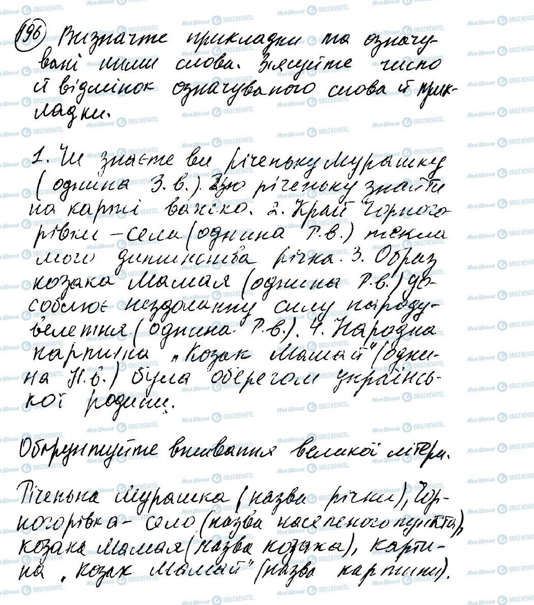 ГДЗ Укр мова 8 класс страница 196