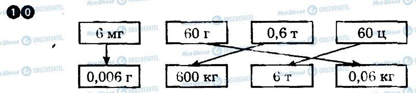ГДЗ Физика 8 класс страница 10