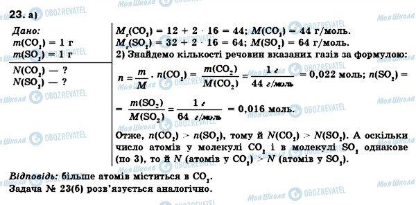 ГДЗ Химия 8 класс страница 23