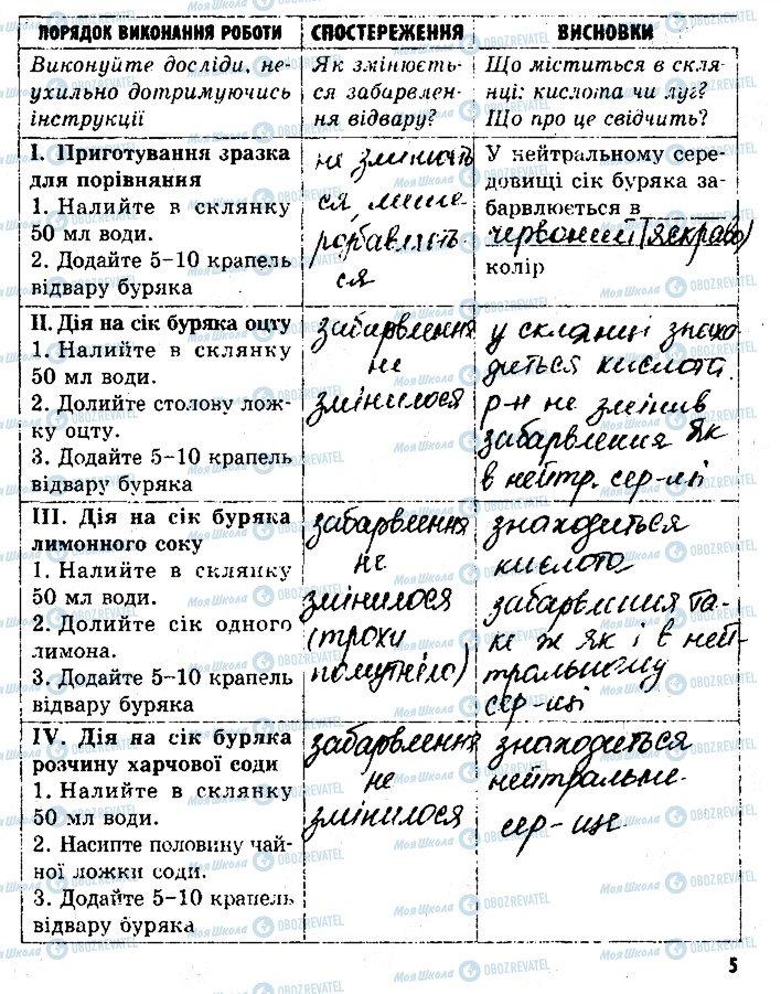 ГДЗ Хімія 8 клас сторінка ст5