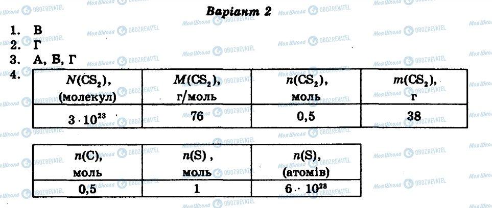 ГДЗ Химия 8 класс страница СР1