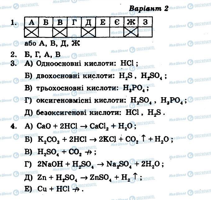 ГДЗ Химия 8 класс страница СР5
