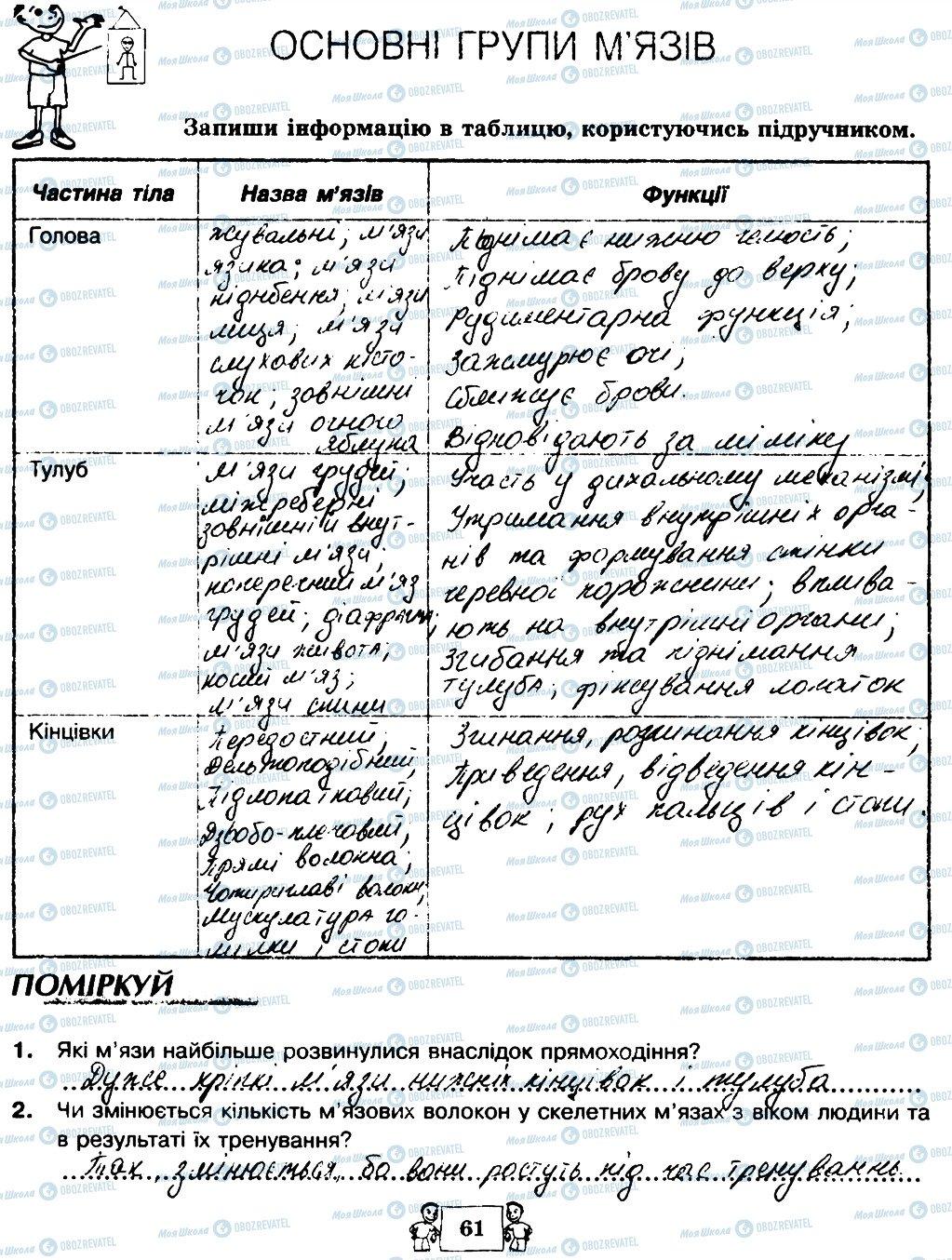 ГДЗ Биология 8 класс страница 61