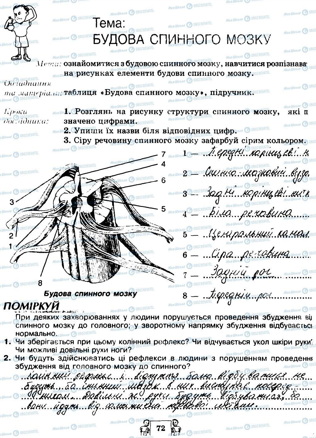 ГДЗ Биология 8 класс страница 72