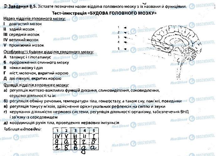 ГДЗ Біологія 8 клас сторінка 5