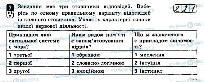 ГДЗ Біологія 8 клас сторінка 7