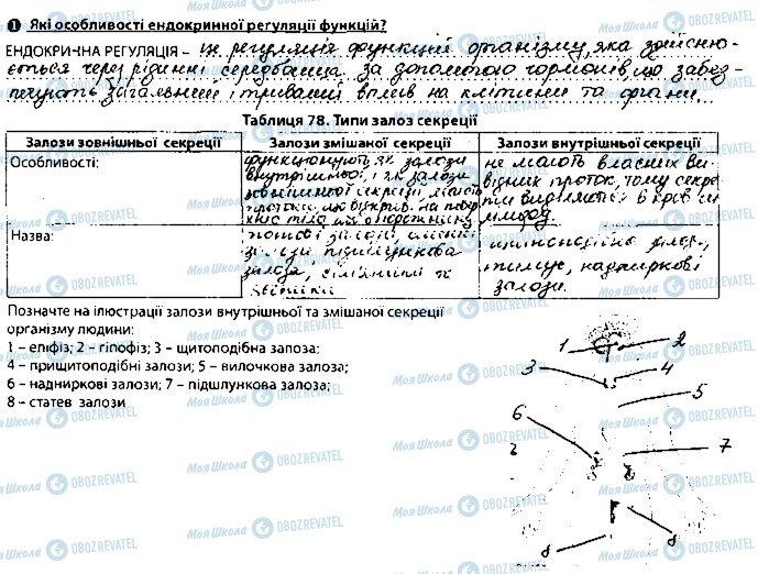 ГДЗ Биология 8 класс страница сторінка119
