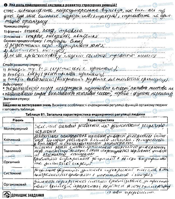 ГДЗ Біологія 8 клас сторінка сторінка122