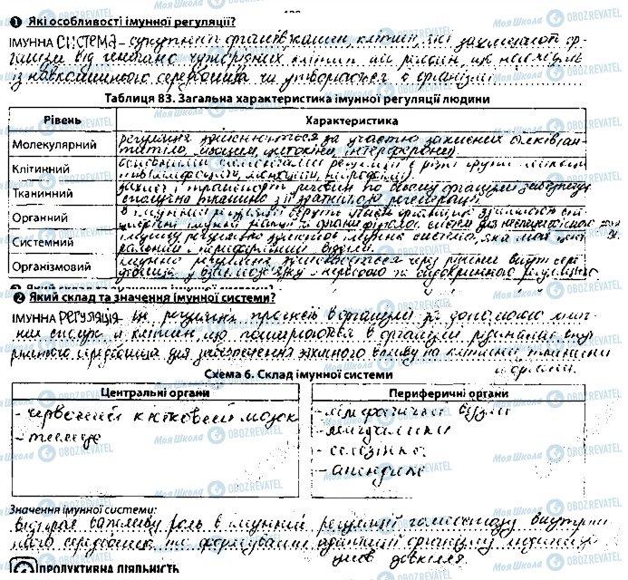 ГДЗ Біологія 8 клас сторінка сторінка124