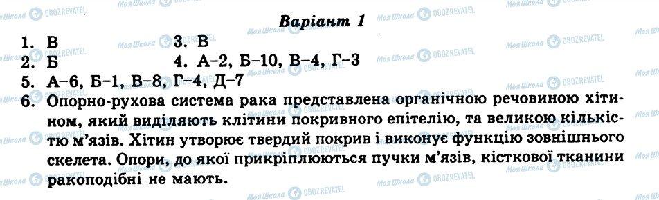 ГДЗ Біологія 8 клас сторінка СР10