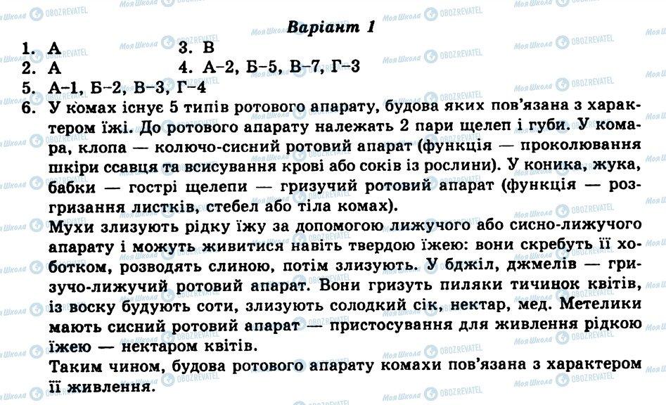 ГДЗ Біологія 8 клас сторінка СР12