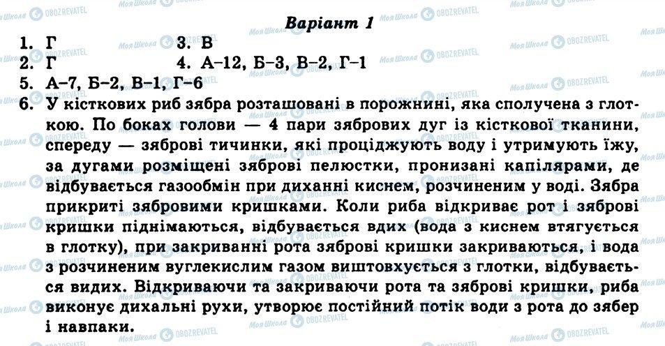 ГДЗ Біологія 8 клас сторінка СР16