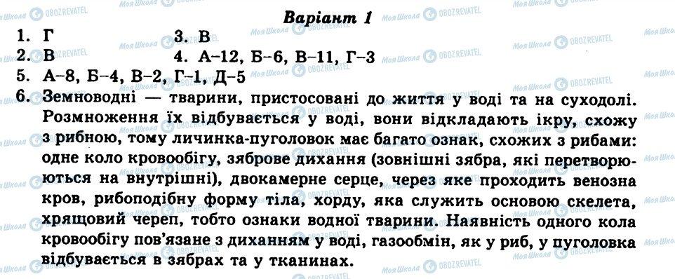 ГДЗ Біологія 8 клас сторінка СР17