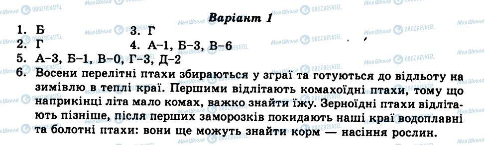 ГДЗ Біологія 8 клас сторінка СР20