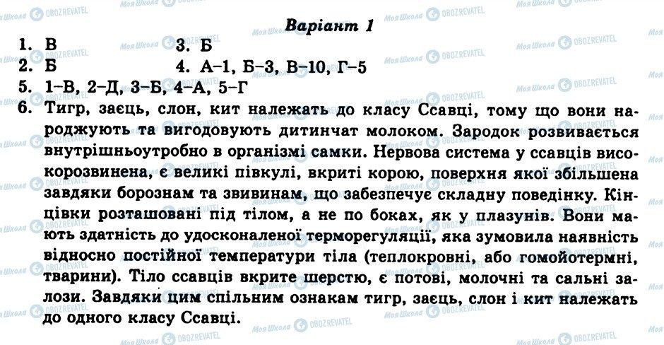 ГДЗ Біологія 8 клас сторінка СР22