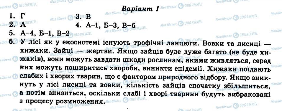 ГДЗ Біологія 8 клас сторінка СР25