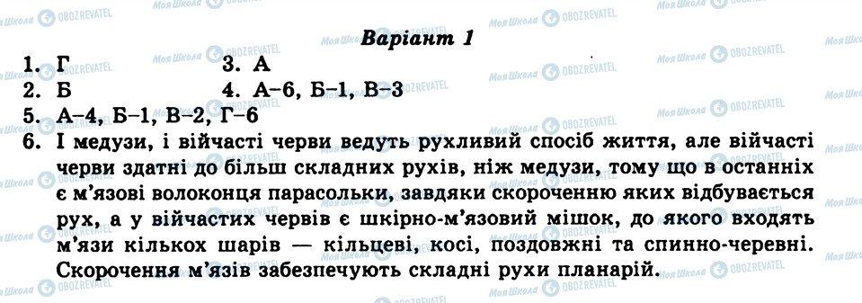ГДЗ Біологія 8 клас сторінка СР7