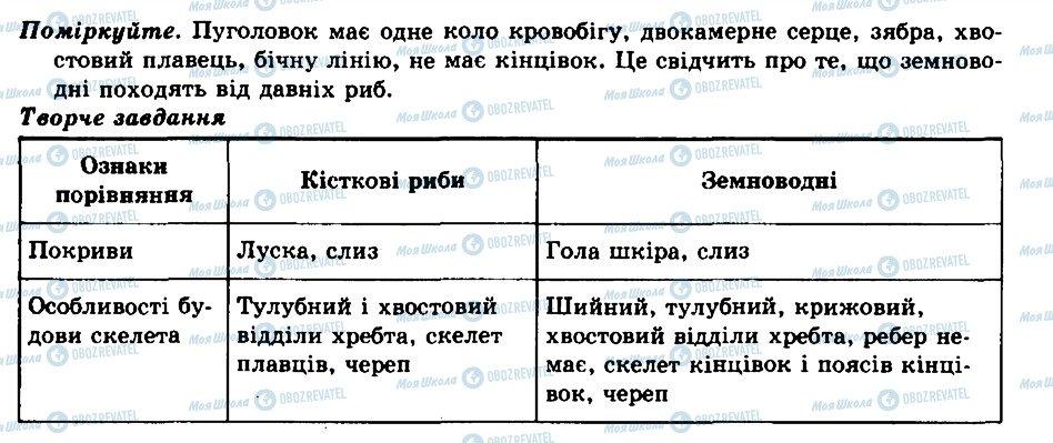 ГДЗ Біологія 8 клас сторінка Відповіді