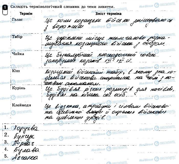 ГДЗ Історія України 8 клас сторінка 1
