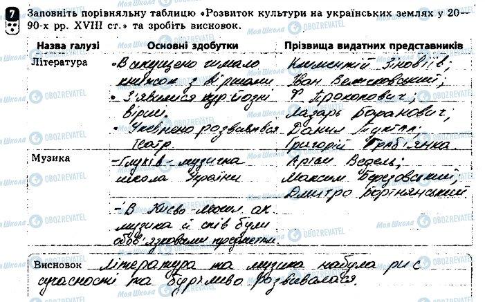 ГДЗ История Украины 8 класс страница 7
